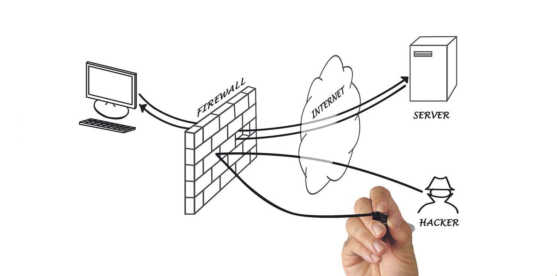 Grafik zur Funktionsweise des Internet